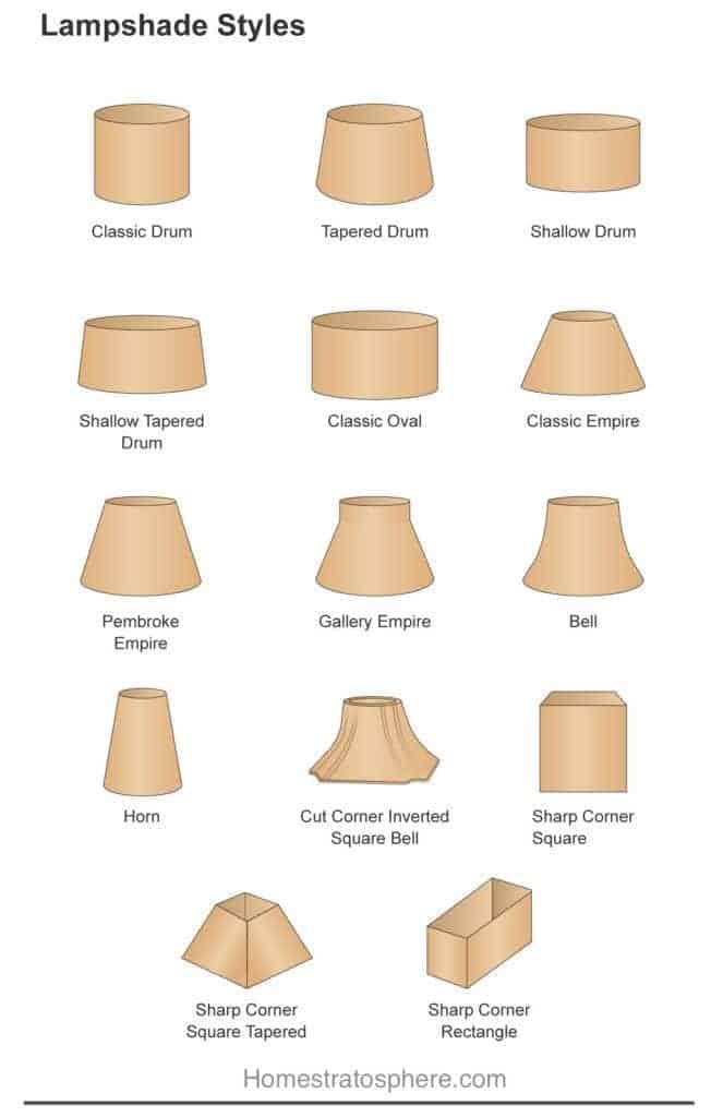 Các kiểu chụp đèn vải thông thường